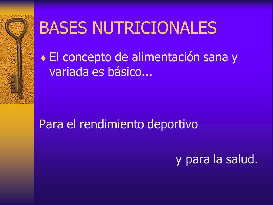 BASES NUTRICIONALES El concepto de alimentación sana y variada es básico... Para el rendimiento deportivo.