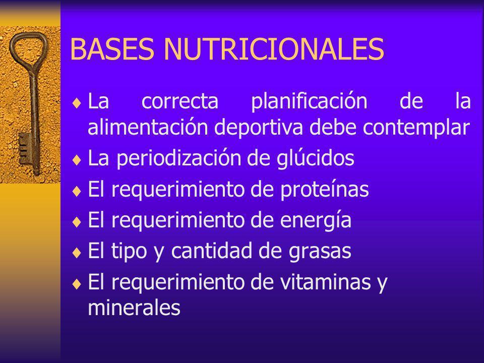 BASES NUTRICIONALES La correcta planificación de la alimentación deportiva debe contemplar. La periodización de glúcidos.