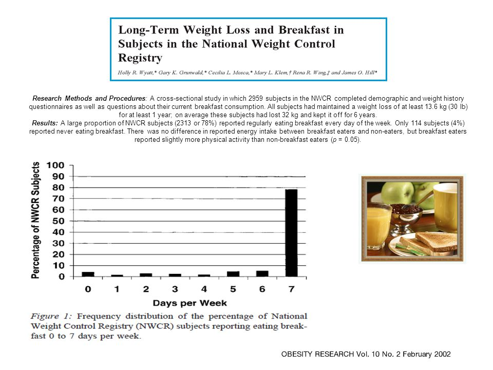 Research Methods and Procedures: A cross-sectional study in which 2959 subjects in the NWCR completed demographic and weight history questionnaires as well as questions about their current breakfast consumption. All subjects had maintained a weight loss of at least 13.6 kg (30 lb) for at least 1 year; on average these subjects had lost 32 kg and kept it off for 6 years.