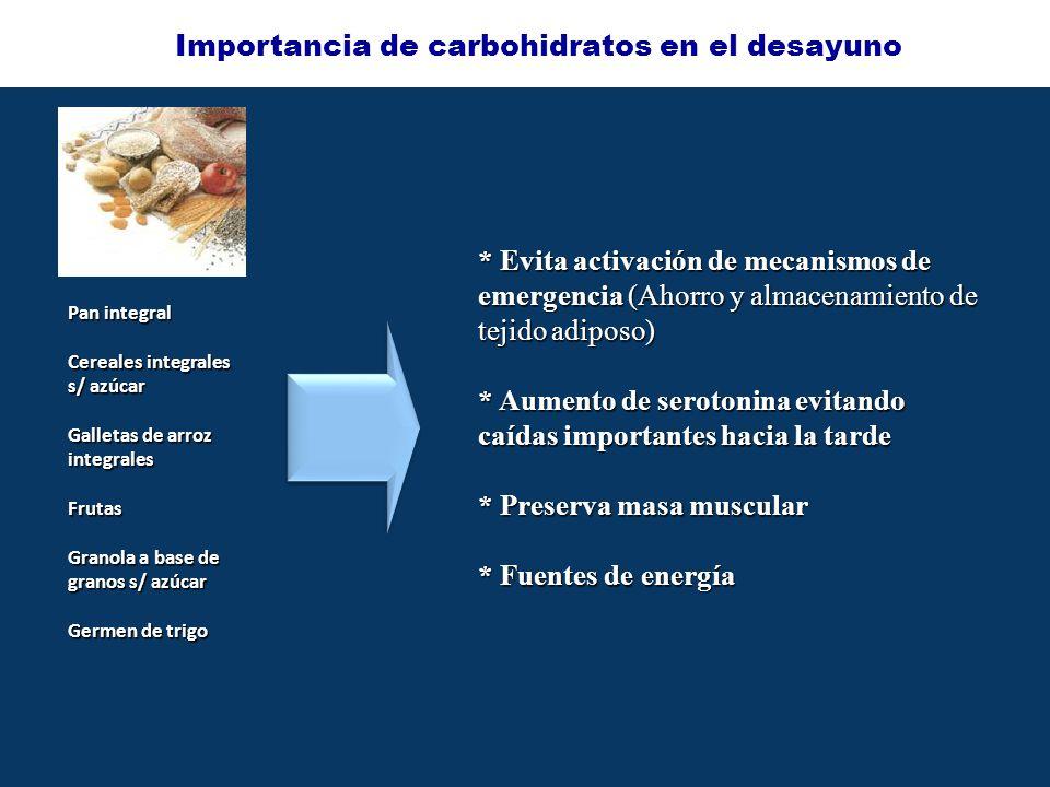 Importancia de carbohidratos en el desayuno