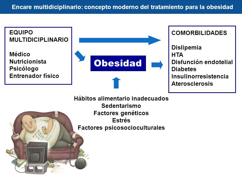 Hábitos alimentario inadecuados Factores psicosocioculturales