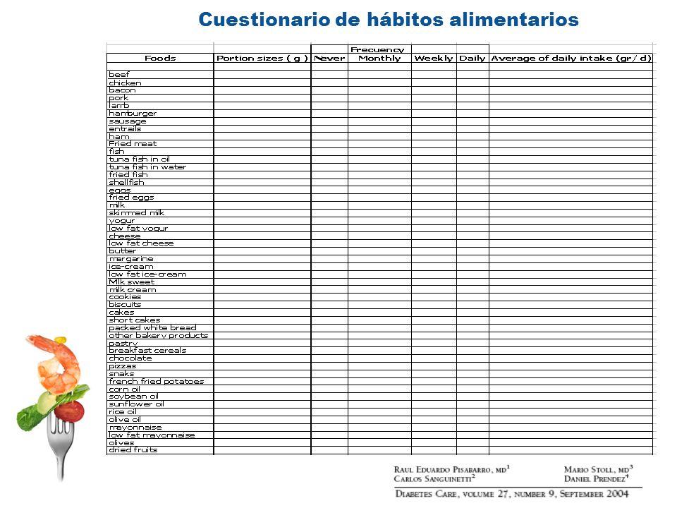 Cuestionario de hábitos alimentarios