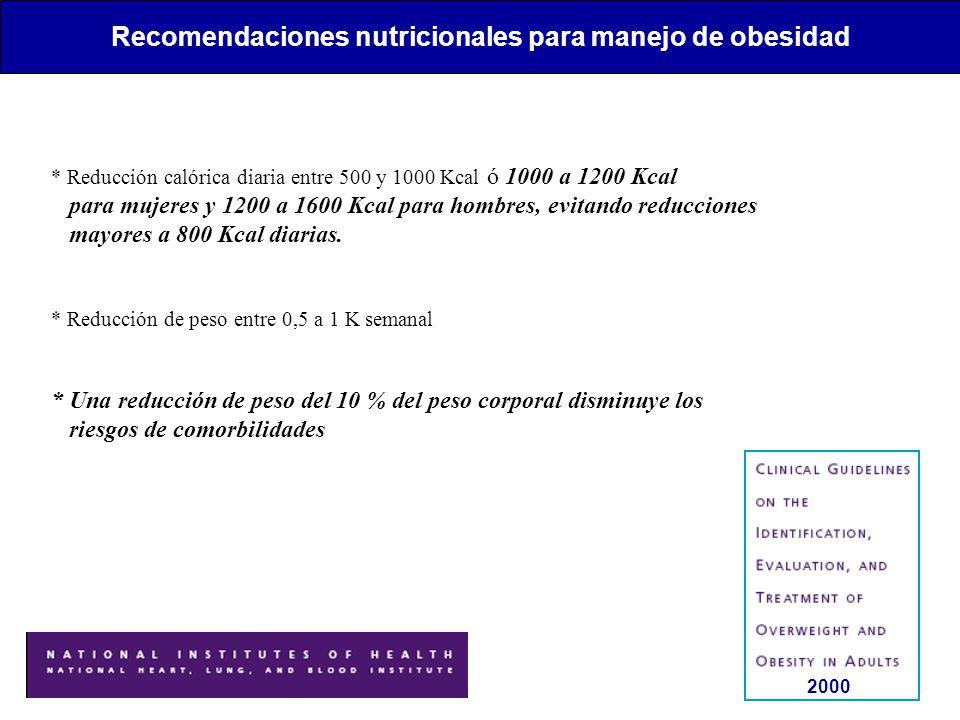 Recomendaciones nutricionales para manejo de obesidad
