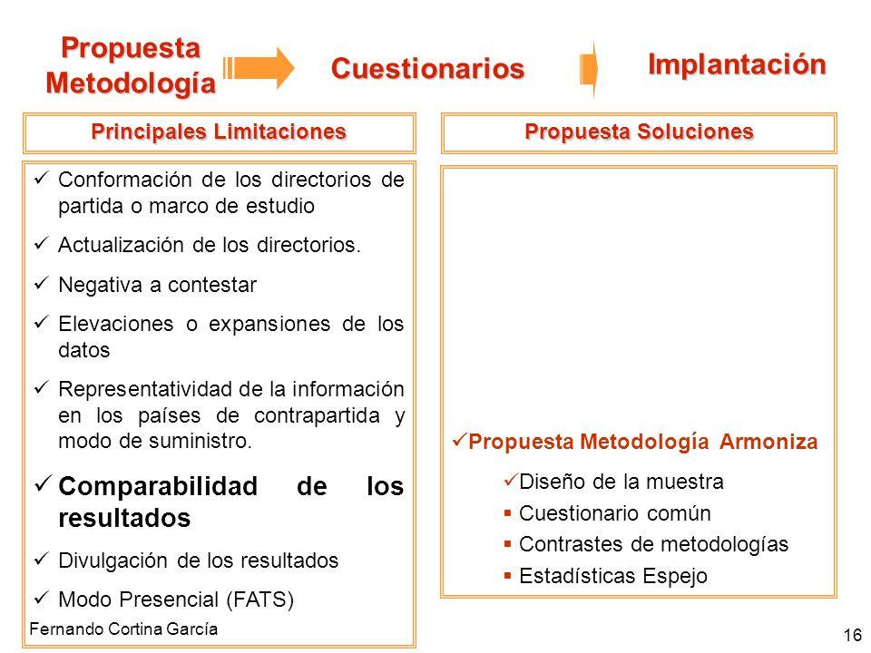 Propuesta Metodología Principales Limitaciones