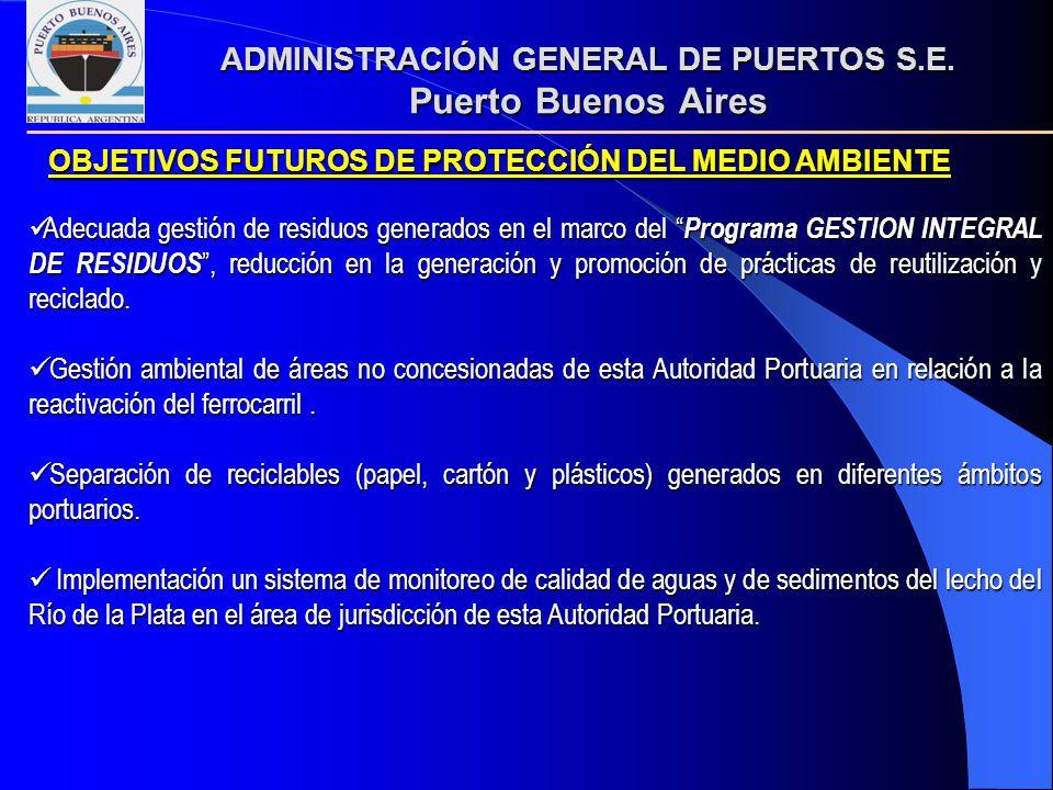ADMINISTRACIÓN GENERAL DE PUERTOS S.E. Puerto Buenos Aires