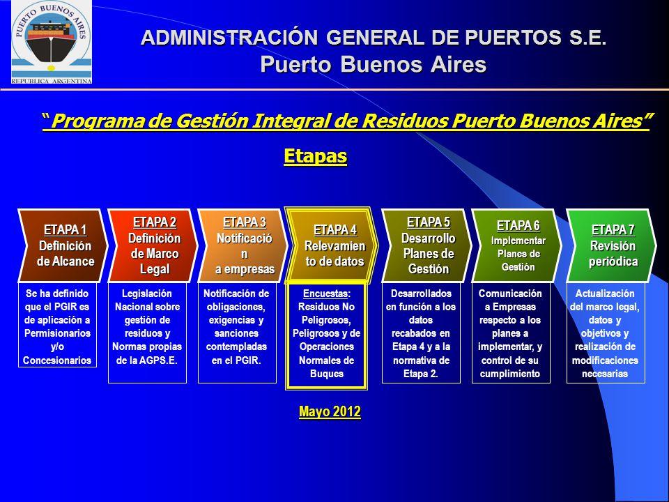 Programa de Gestión Integral de Residuos Puerto Buenos Aires