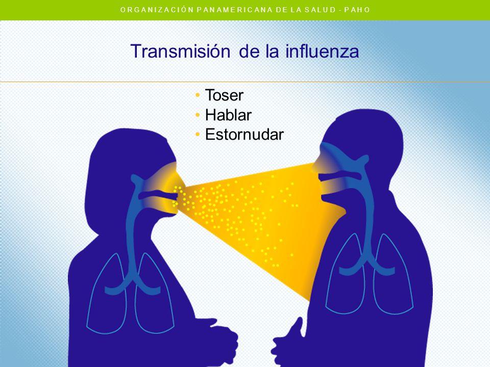 Transmisión de la influenza