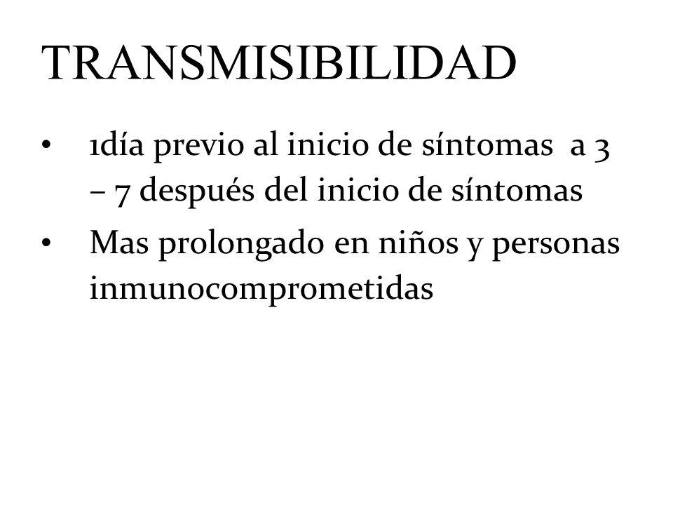 TRANSMISIBILIDAD 1día previo al inicio de síntomas a 3 – 7 después del inicio de síntomas.