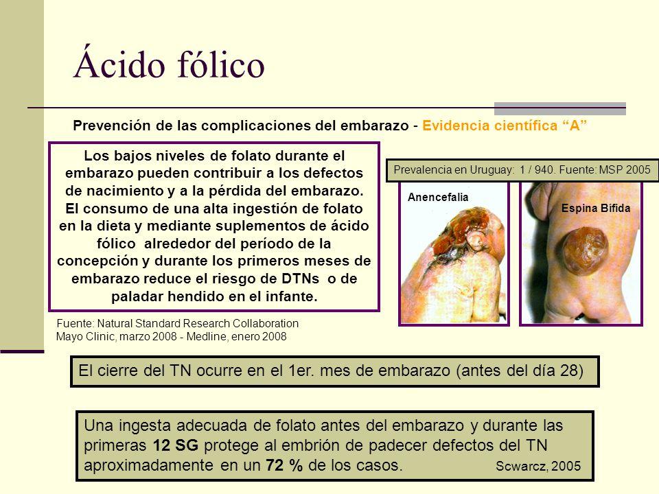 Ácido fólico Prevención de las complicaciones del embarazo - Evidencia científica A