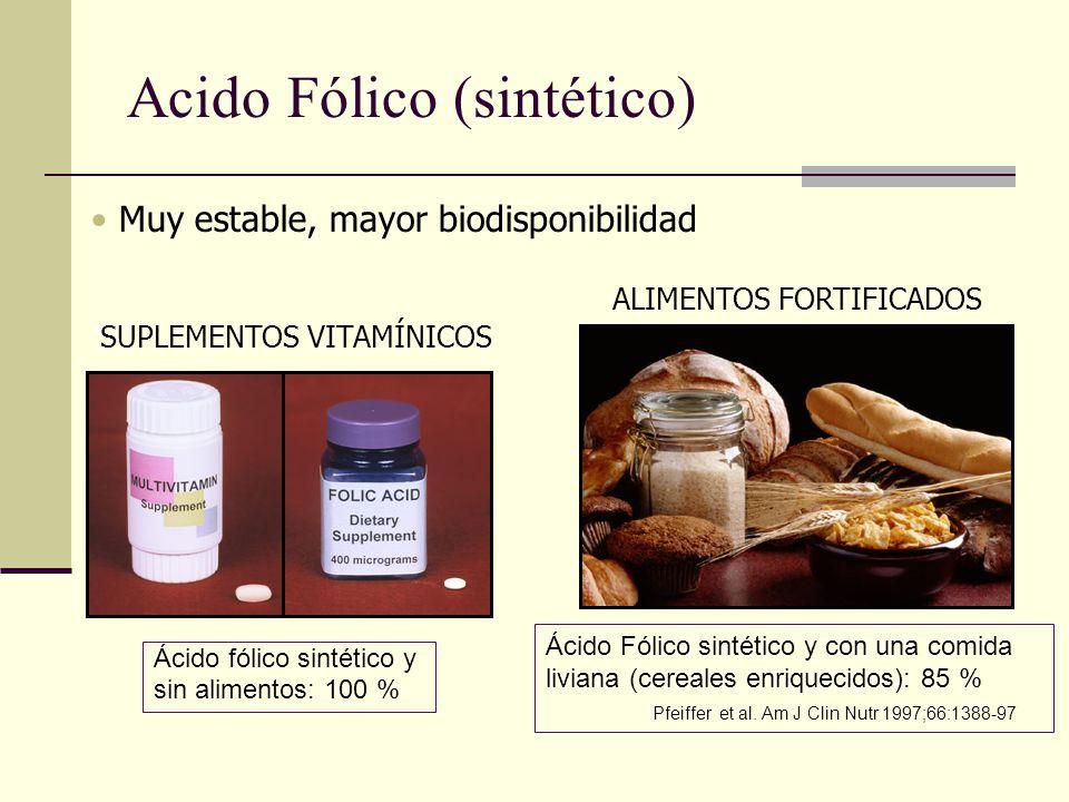 Acido Fólico (sintético)