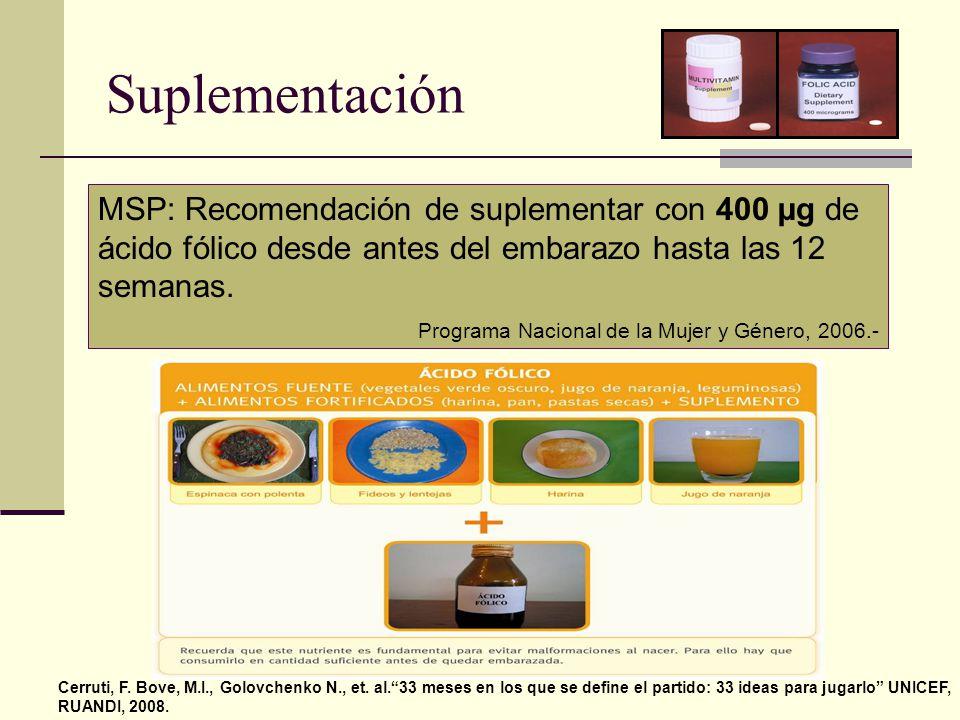 Suplementación MSP: Recomendación de suplementar con 400 µg de ácido fólico desde antes del embarazo hasta las 12 semanas.