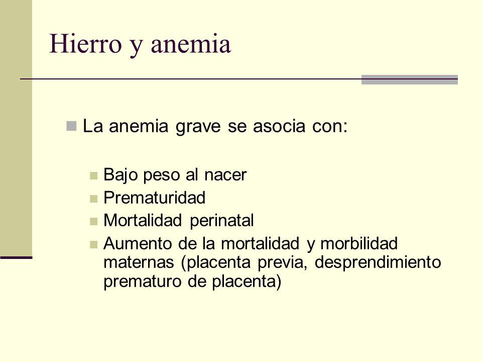 Hierro y anemia La anemia grave se asocia con: Bajo peso al nacer