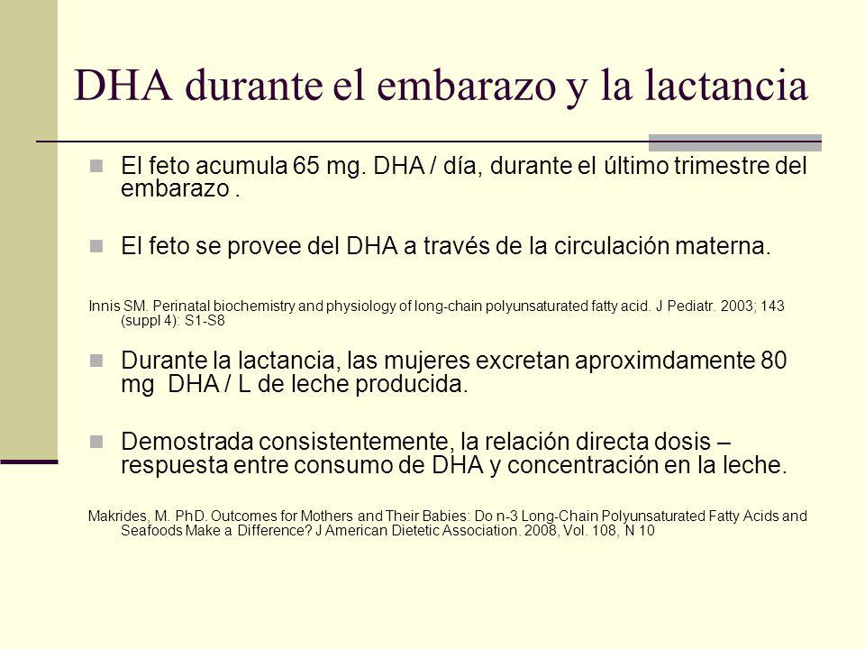 DHA durante el embarazo y la lactancia