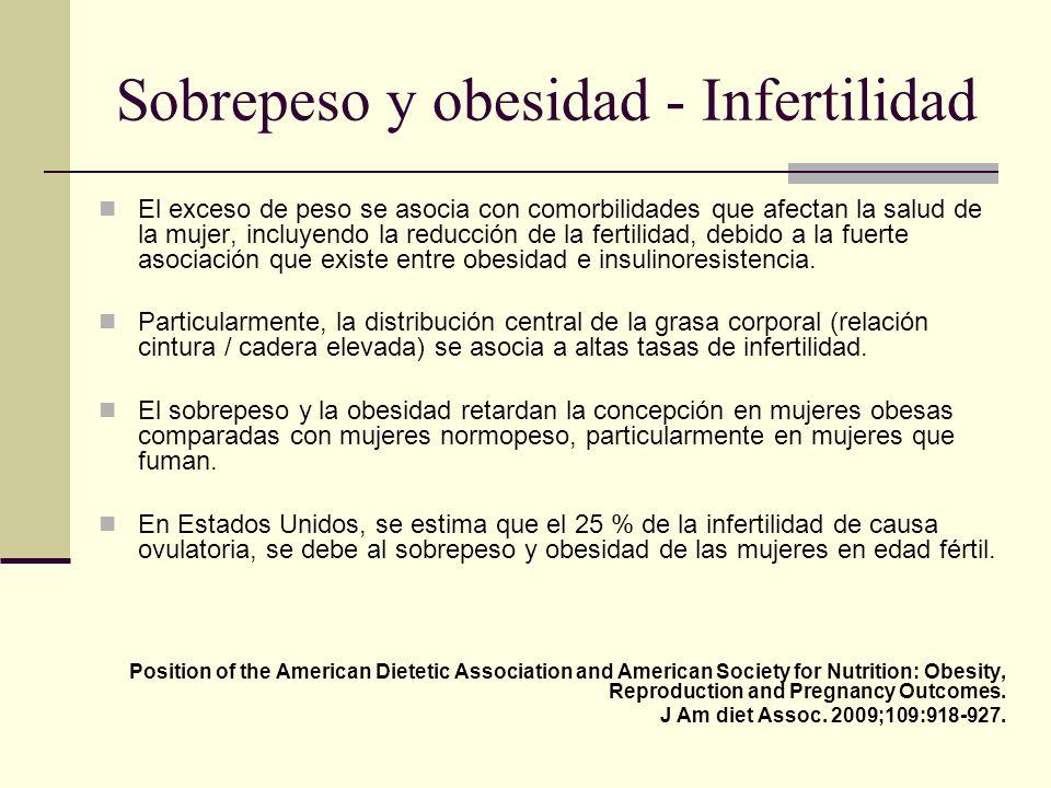 Sobrepeso y obesidad - Infertilidad