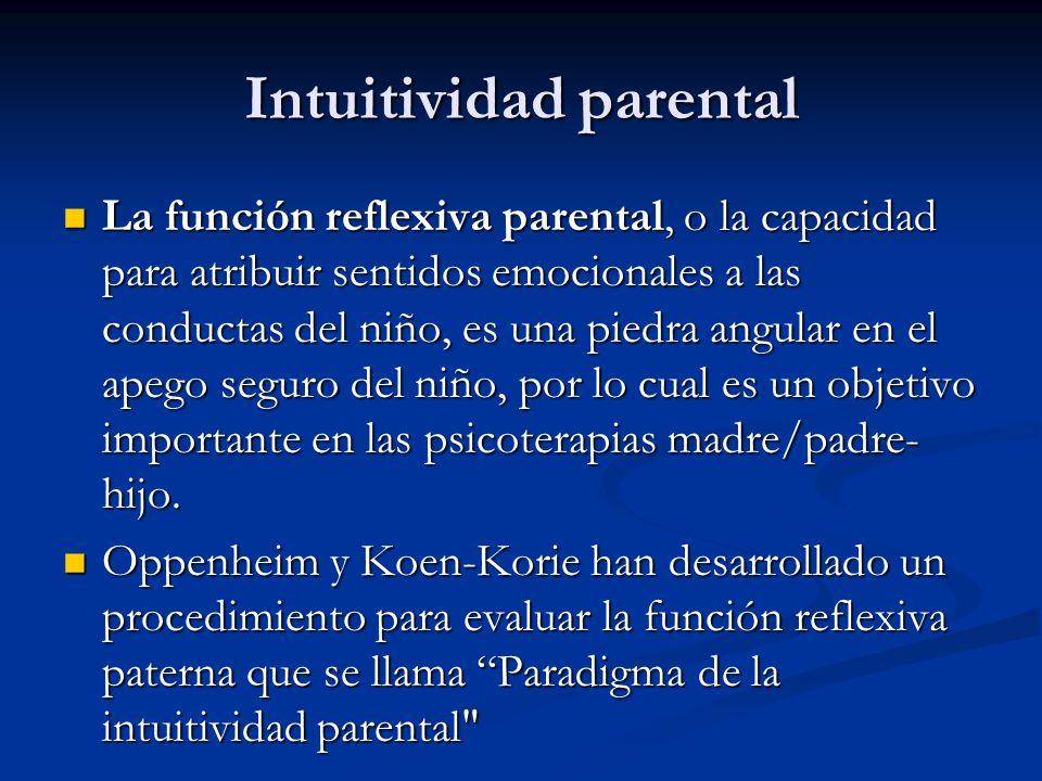 Intuitividad parental