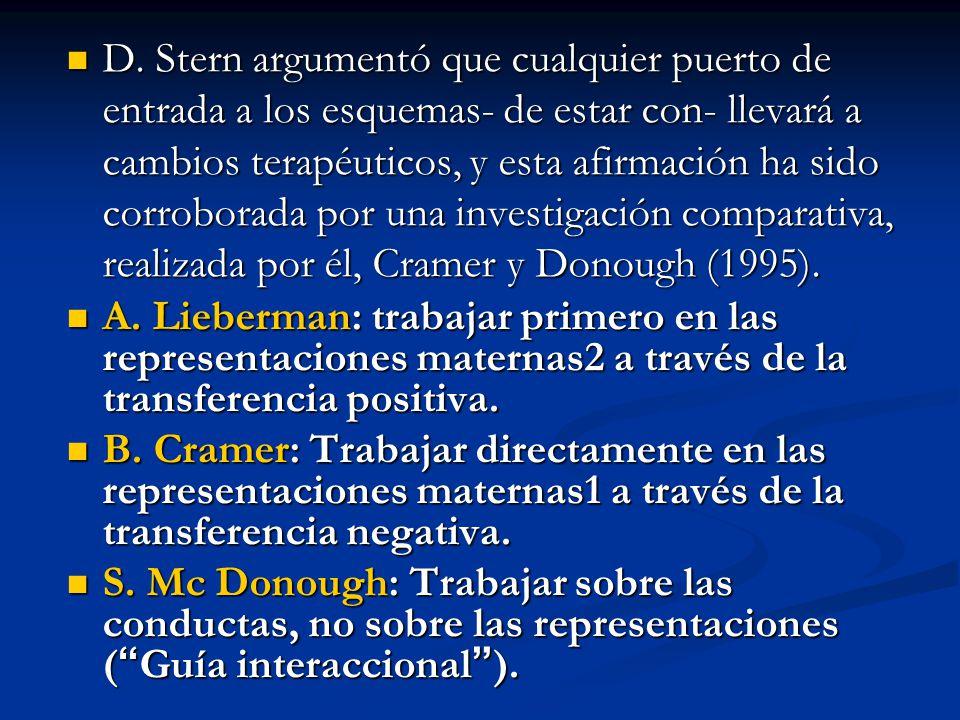 D. Stern argumentó que cualquier puerto de entrada a los esquemas- de estar con- llevará a cambios terapéuticos, y esta afirmación ha sido corroborada por una investigación comparativa, realizada por él, Cramer y Donough (1995).