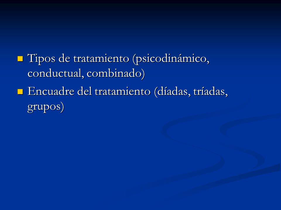 Tipos de tratamiento (psicodinámico, conductual, combinado)