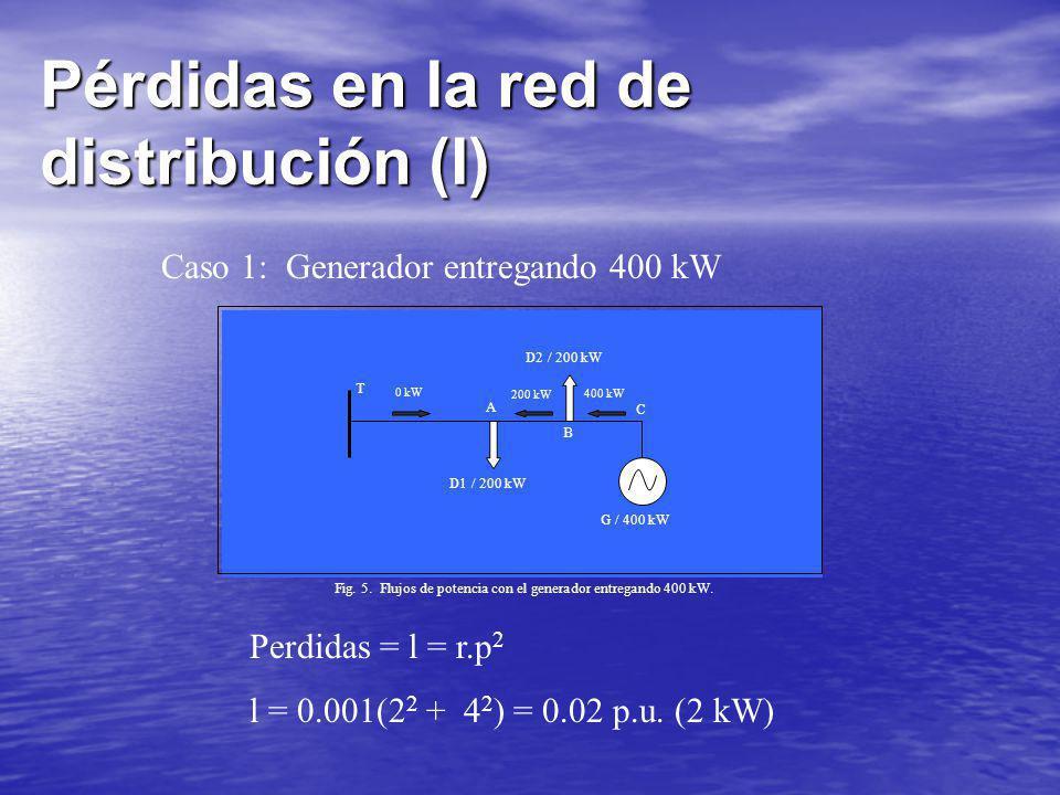 Pérdidas en la red de distribución (I)