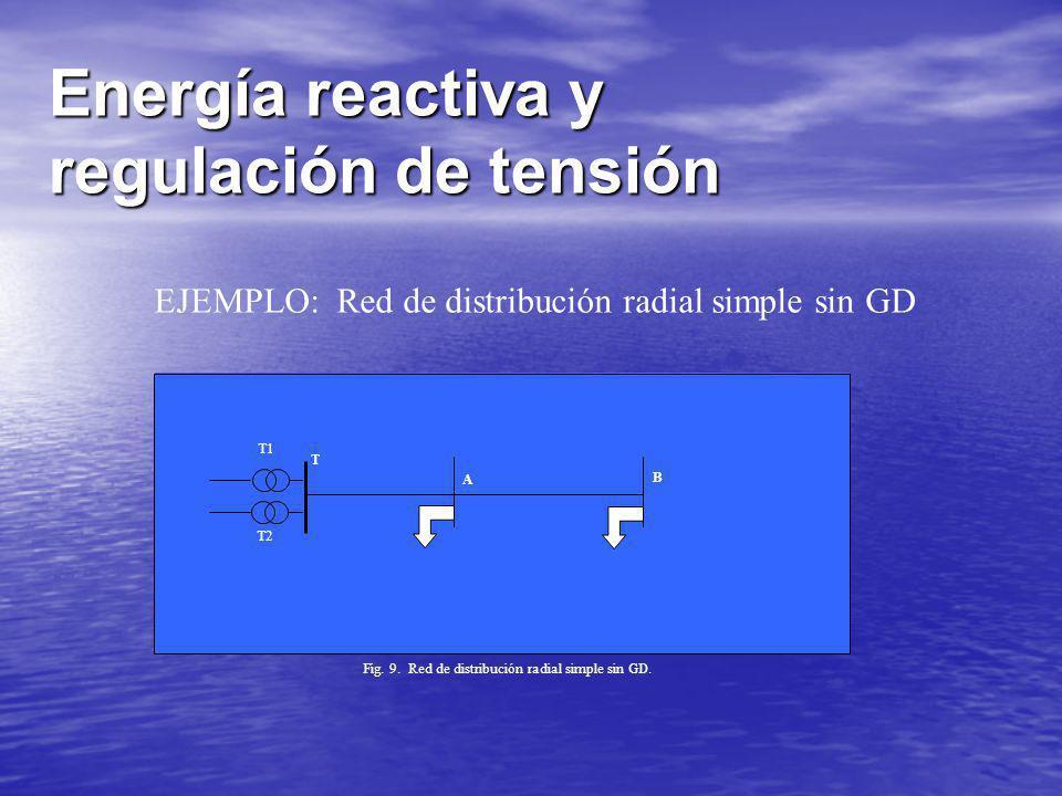 Energía reactiva y regulación de tensión