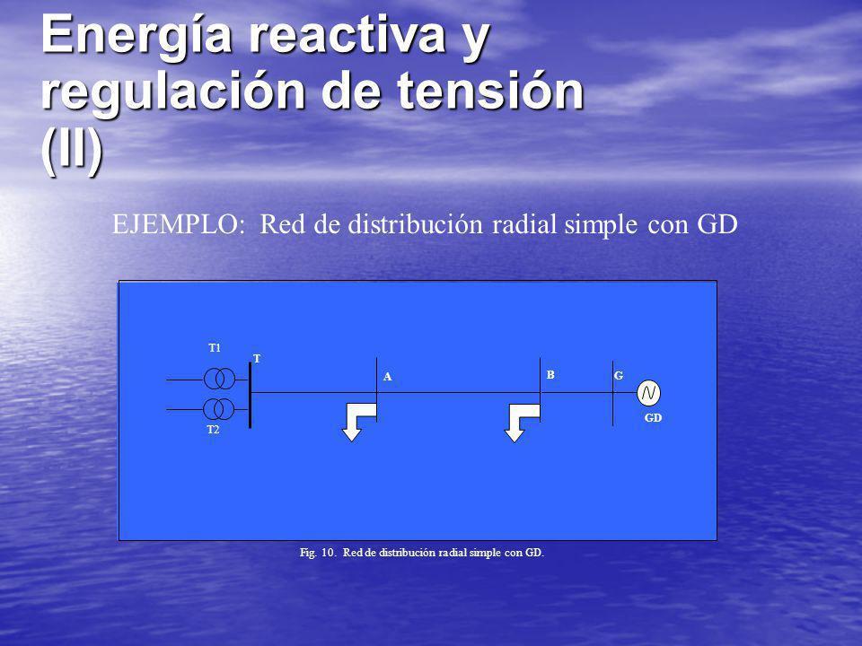 Energía reactiva y regulación de tensión (II)
