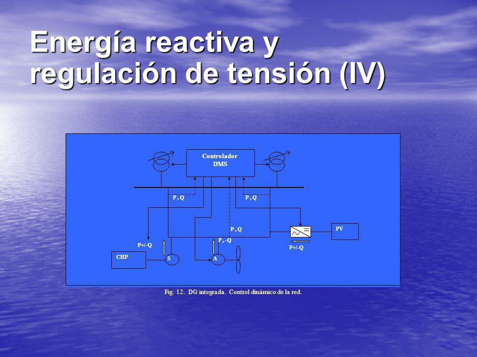 Energía reactiva y regulación de tensión (IV)