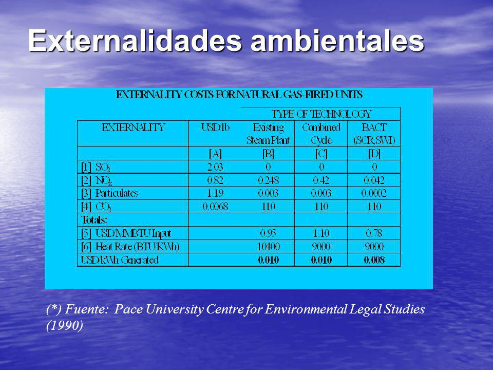 Externalidades ambientales