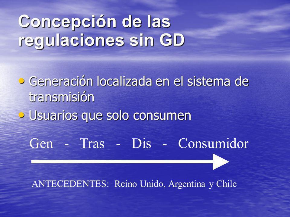 Concepción de las regulaciones sin GD