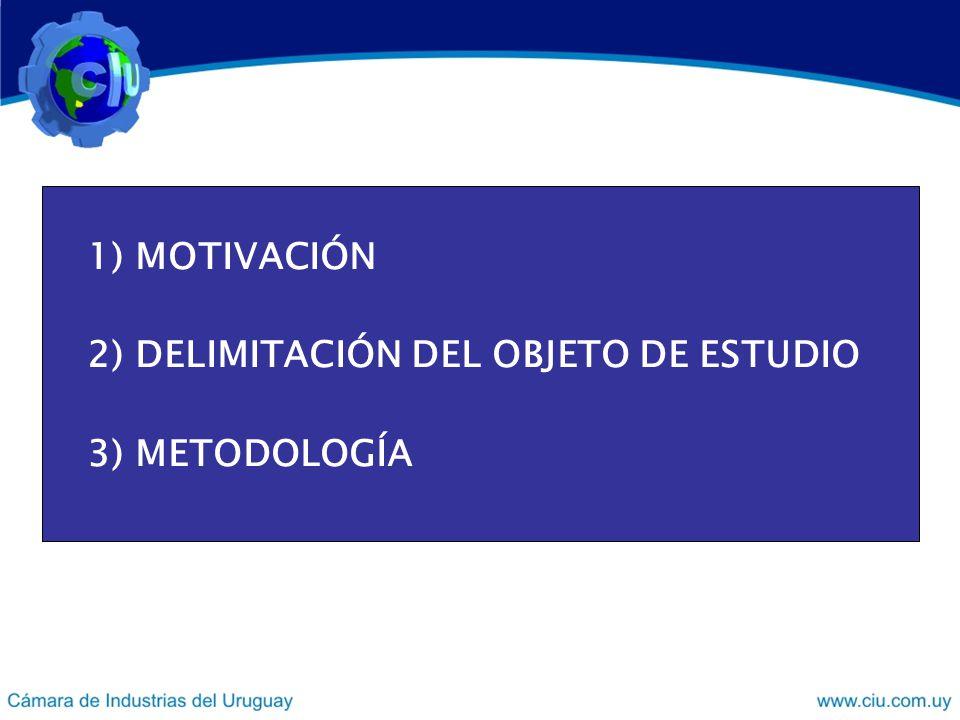 2) DELIMITACIÓN DEL OBJETO DE ESTUDIO 3) METODOLOGÍA