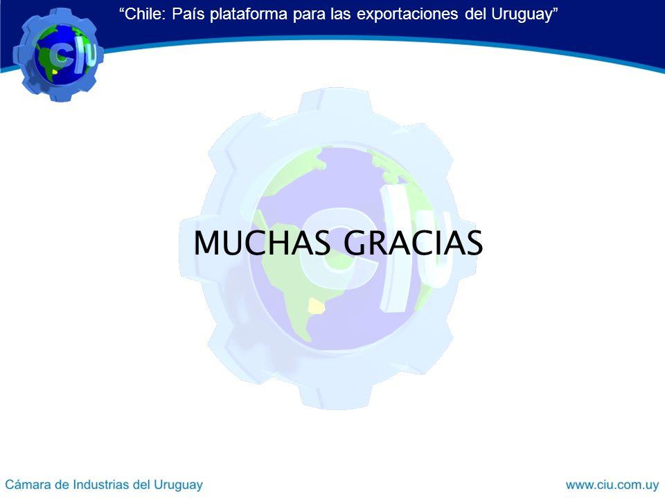 Chile: País plataforma para las exportaciones del Uruguay