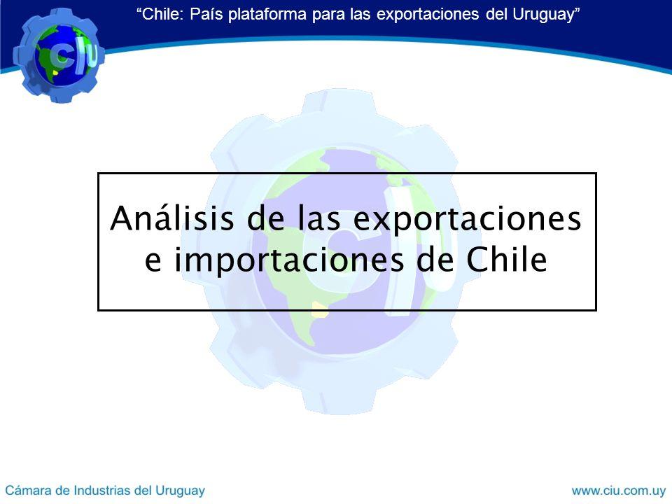 Análisis de las exportaciones e importaciones de Chile