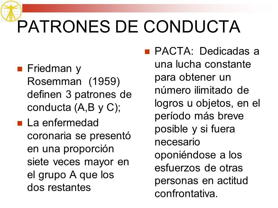 PATRONES DE CONDUCTA