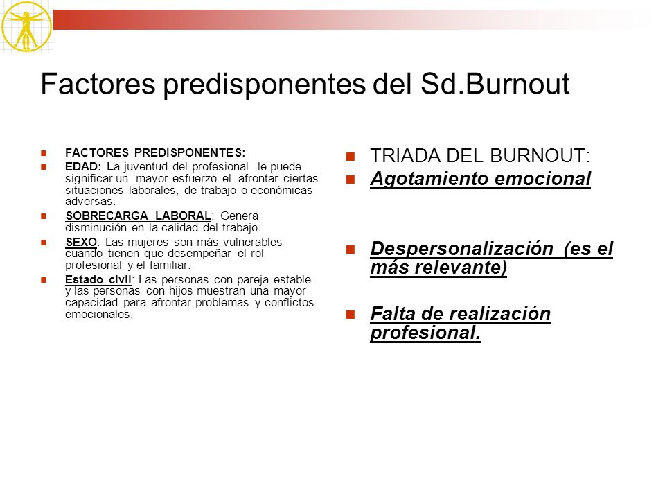 Factores predisponentes del Sd.Burnout