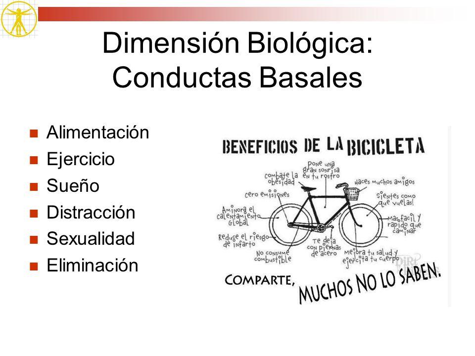 Dimensión Biológica: Conductas Basales