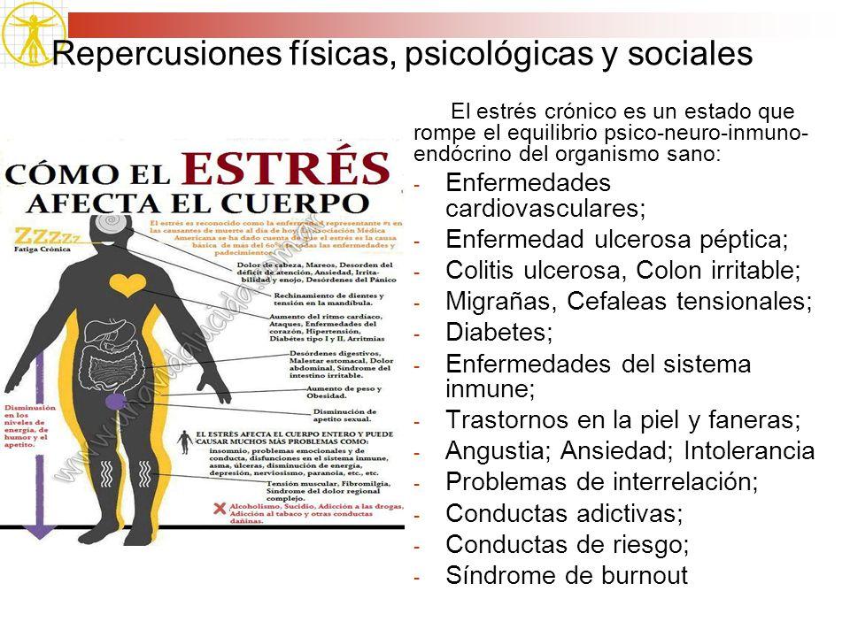 Repercusiones físicas, psicológicas y sociales