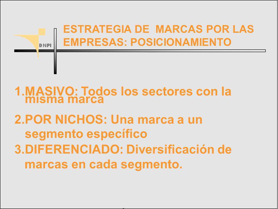 MASIVO: Todos los sectores con la misma marca