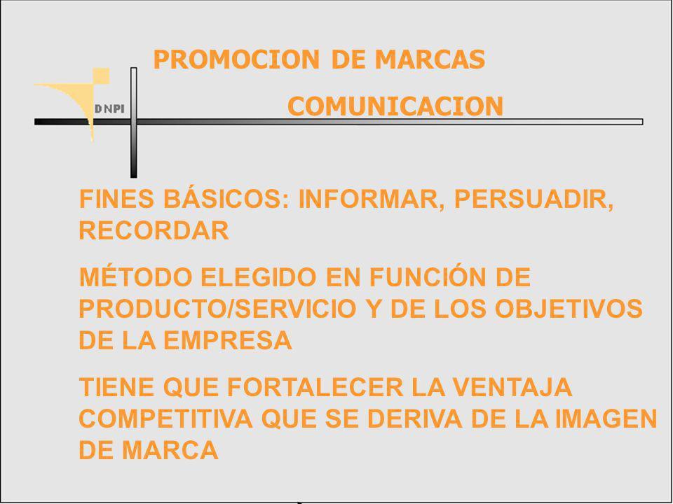 PROMOCION DE MARCAS COMUNICACION. FINES BÁSICOS: INFORMAR, PERSUADIR, RECORDAR.