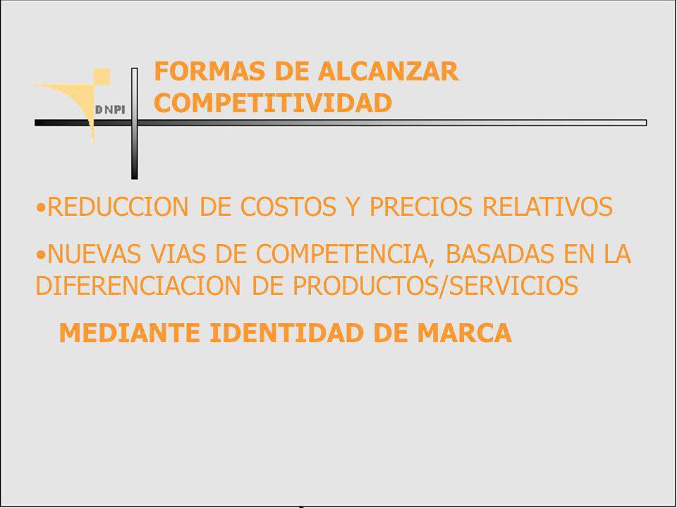 FORMAS DE ALCANZAR COMPETITIVIDAD