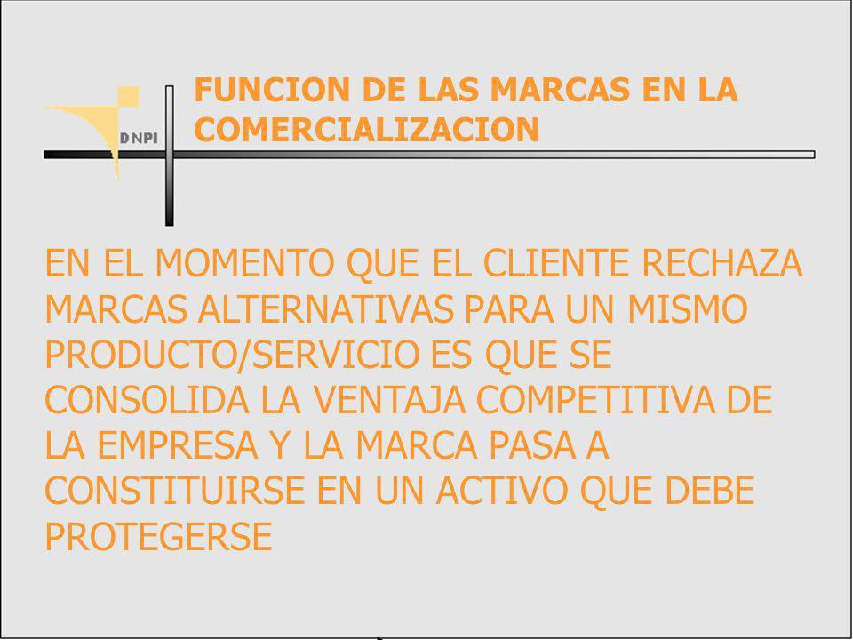 FUNCION DE LAS MARCAS EN LA COMERCIALIZACION