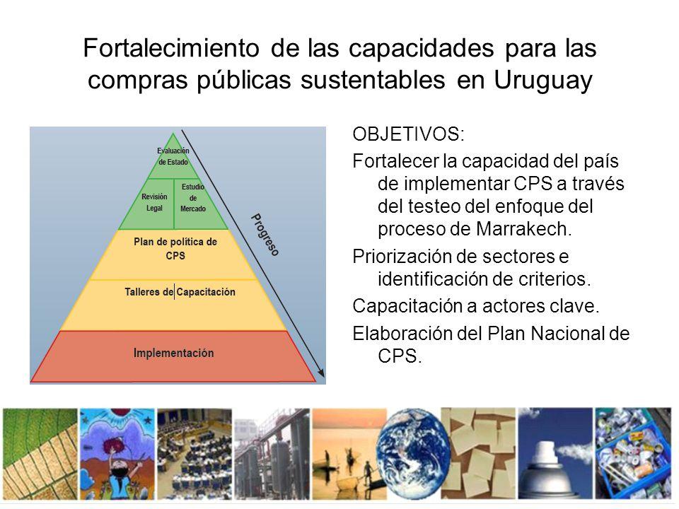 Fortalecimiento de las capacidades para las compras públicas sustentables en Uruguay