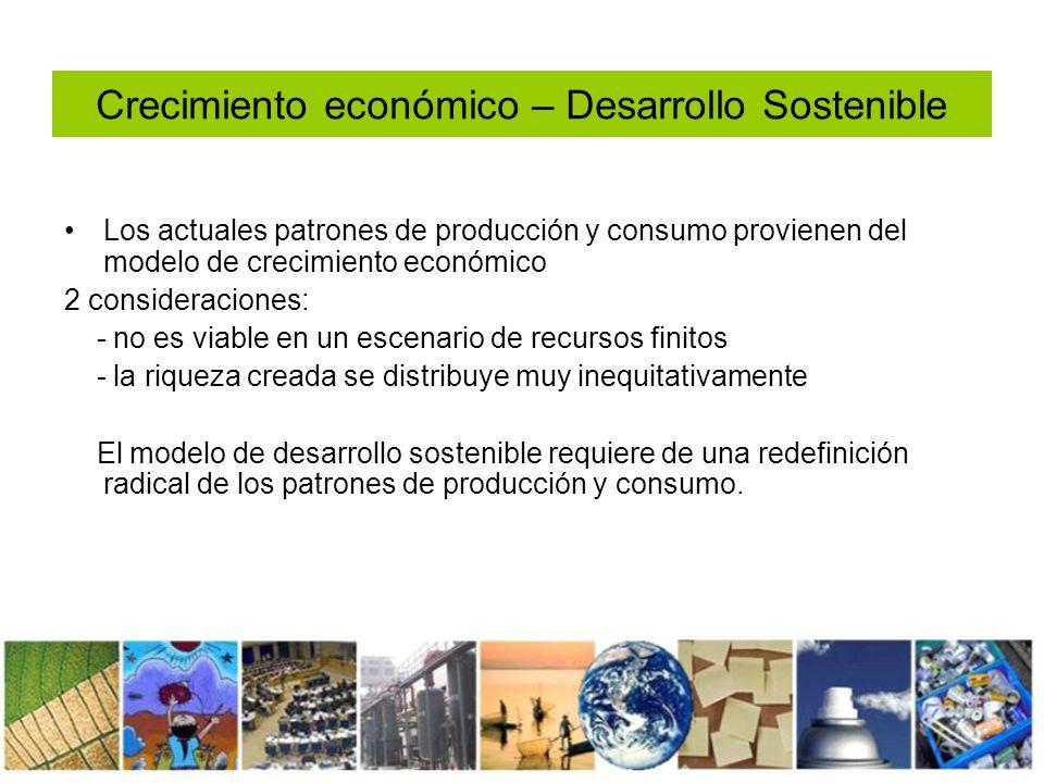 Crecimiento económico – Desarrollo Sostenible