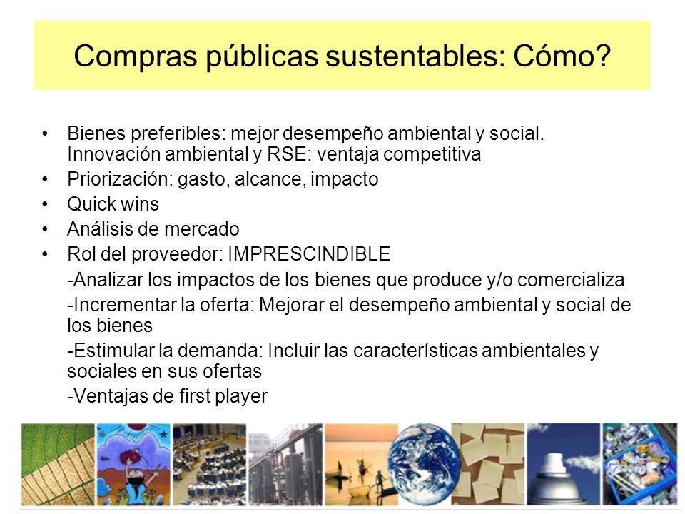 Compras públicas sustentables: Cómo