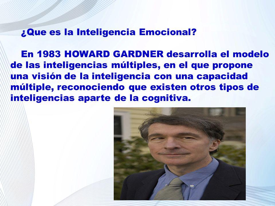 ¿Que es la Inteligencia Emocional
