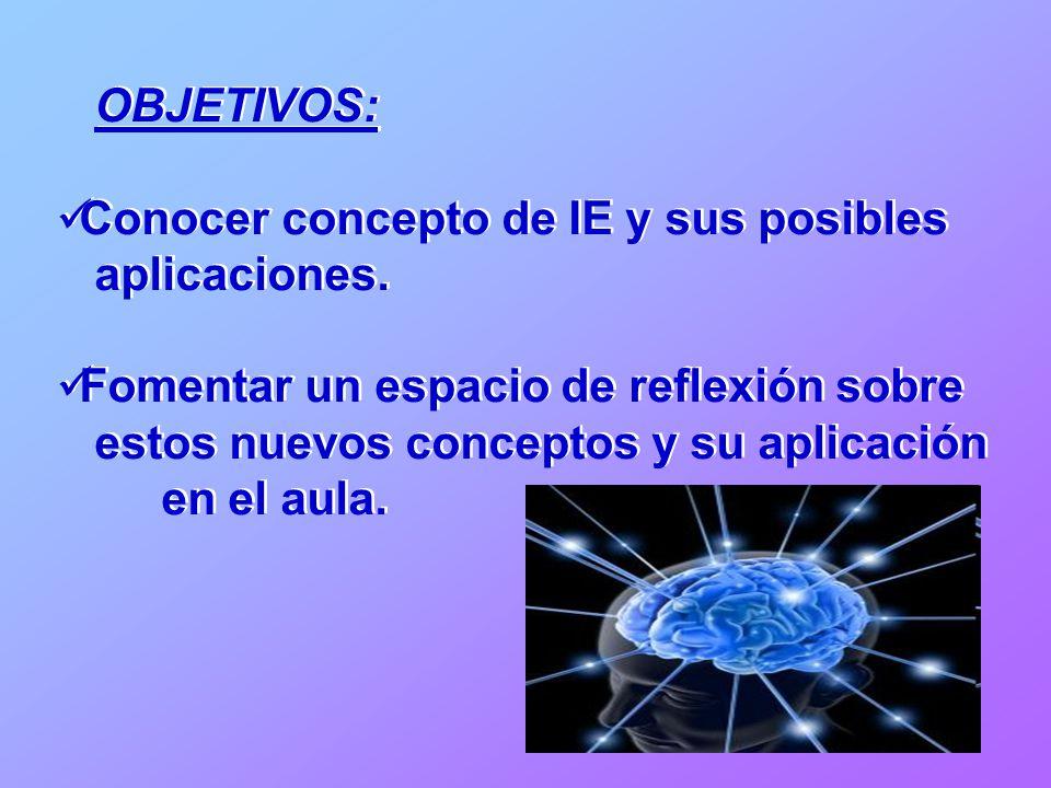 Conocer concepto de IE y sus posibles aplicaciones.