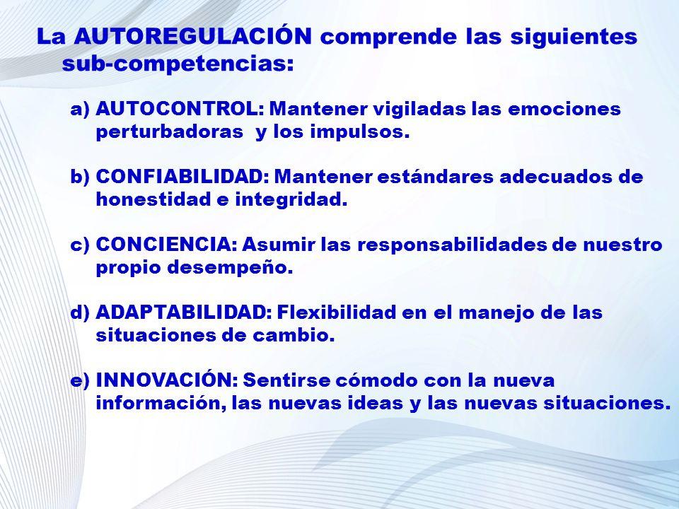 La AUTOREGULACIÓN comprende las siguientes sub-competencias: