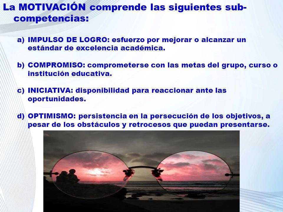 La MOTIVACIÓN comprende las siguientes sub-competencias: