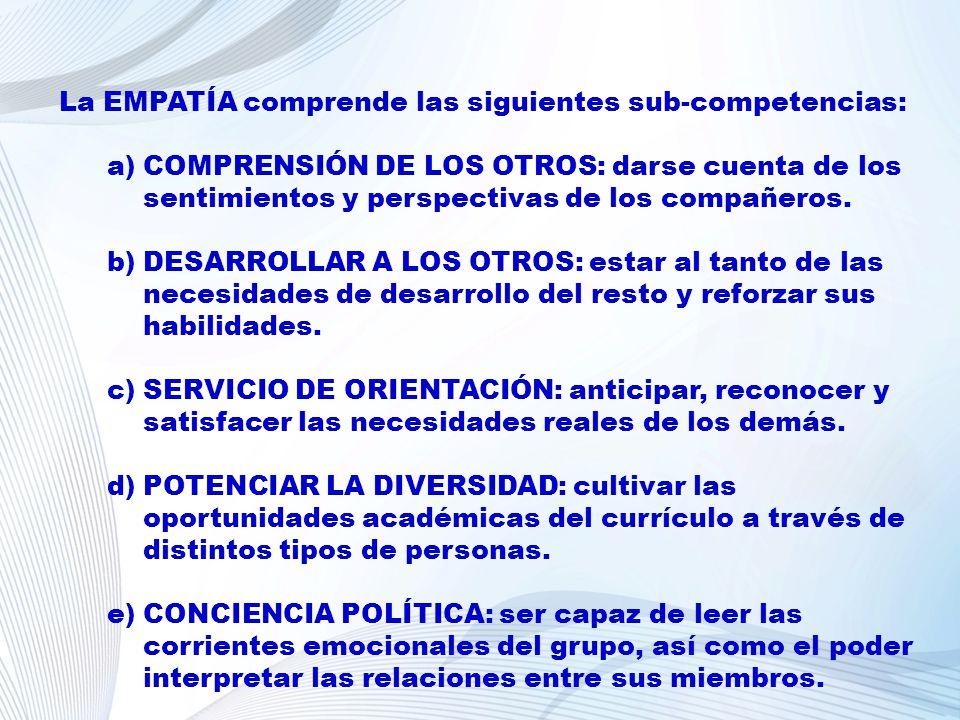La EMPATÍA comprende las siguientes sub-competencias: