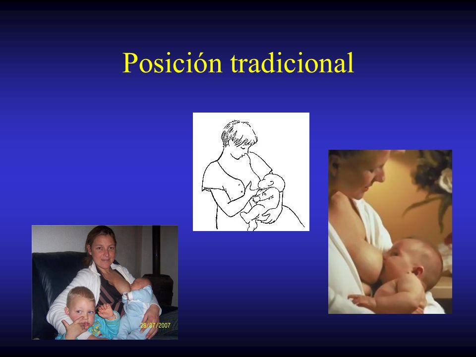 Posición tradicional