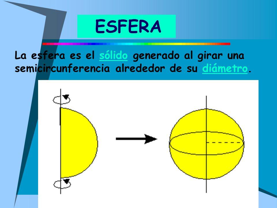 ESFERA La esfera es el sólido generado al girar una semicircunferencia alrededor de su diámetro.
