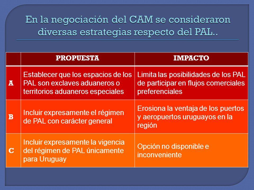 En la negociación del CAM se consideraron diversas estrategias respecto del PAL..