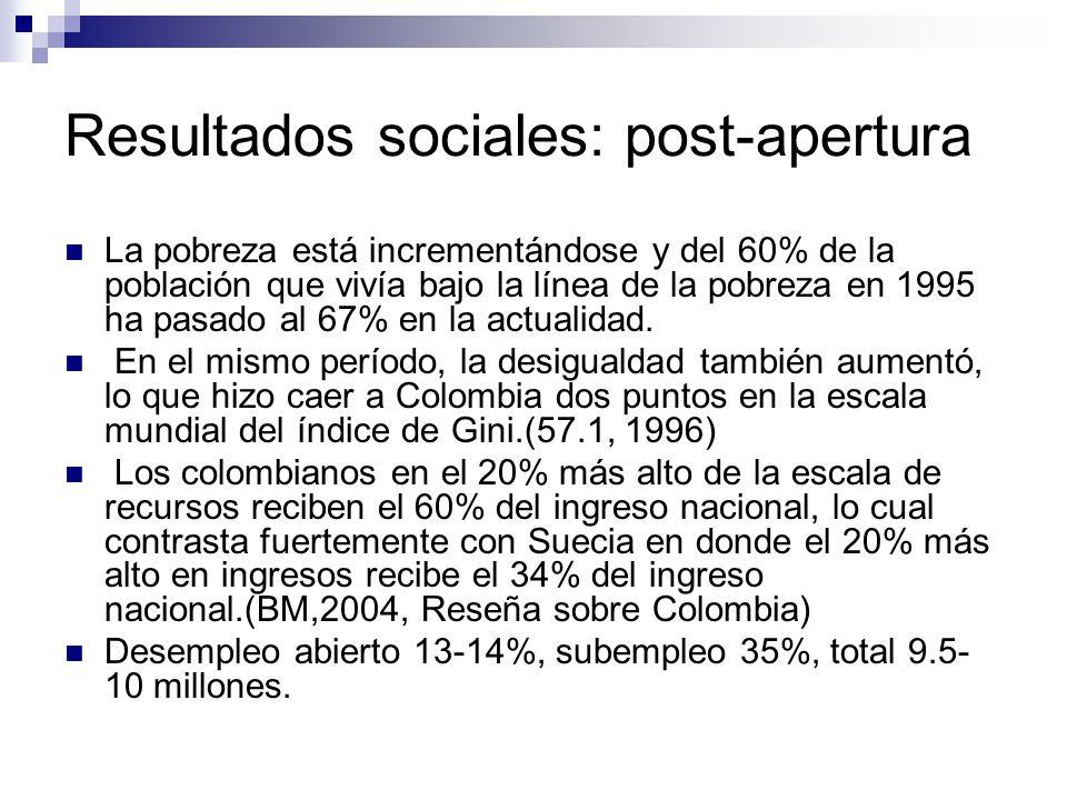Resultados sociales: post-apertura